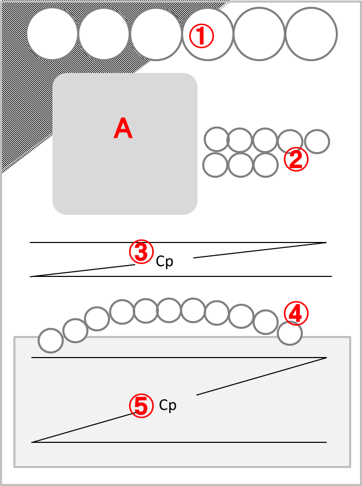チラシの作り方14:PPTの基本操作③レイアウト 素材の配置